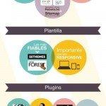 infografia seo para bogs de wordpress en 6 pasos