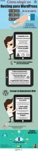 infografia hosting